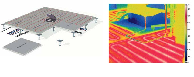 V podlaze se běžně provádí topné systémy.